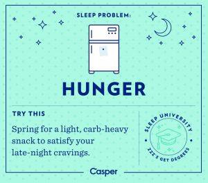 Hunger Sleep for Success Finances Demystified Blog